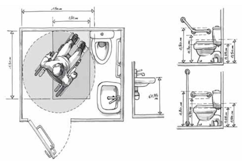 Amenagement-toilette-ERP