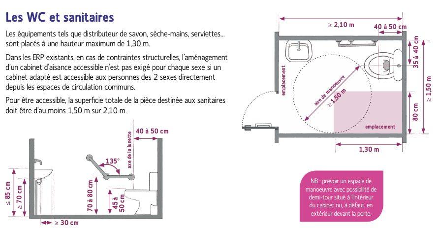 ERP-WC-sanitaire-accessibilite