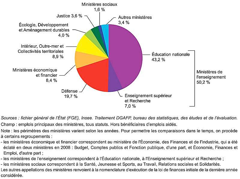 Rapport annuel 2009-2010 V1