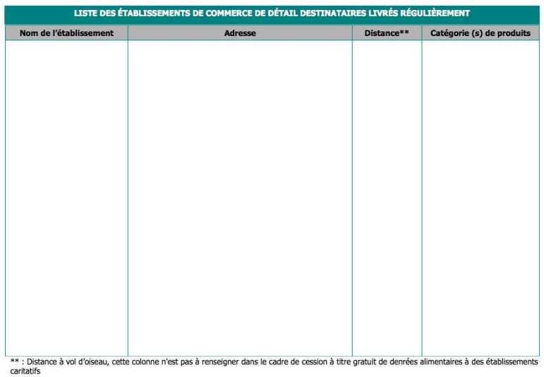 declaration-derogation-agrement-sanitaire-tableau2